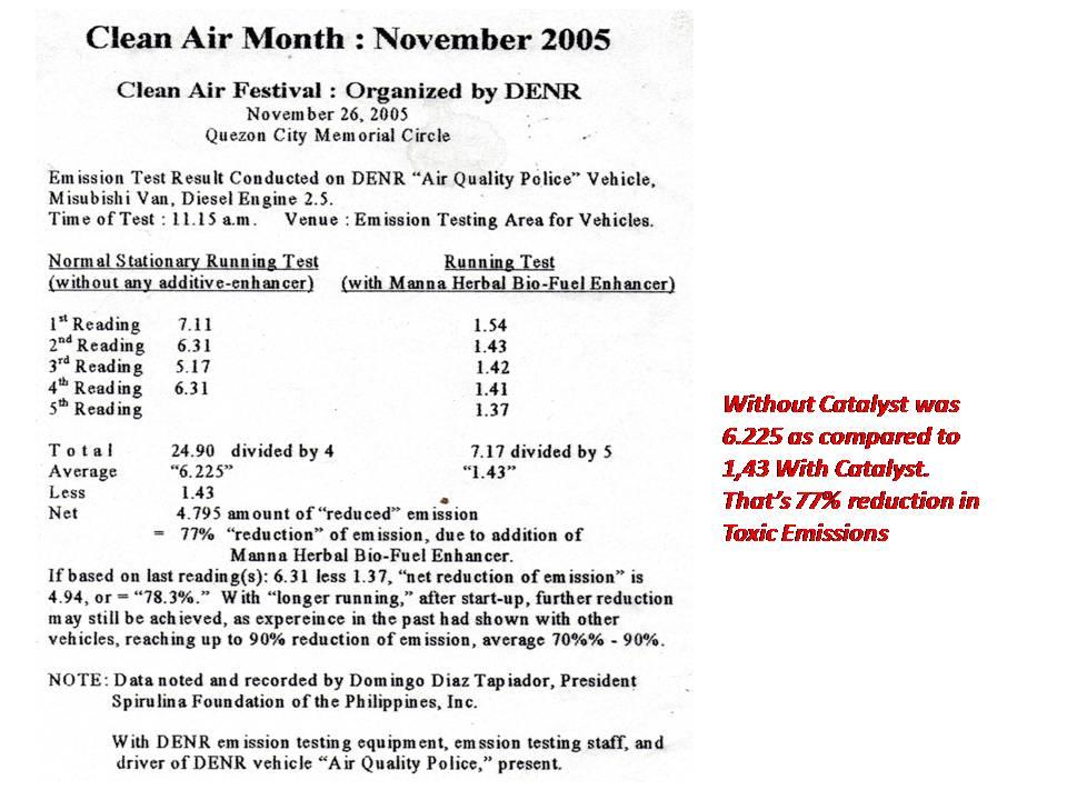Clean Air Month